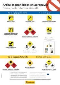 Cartel de artículos prohibidos en aeronavesa para garantizar la seguridad de los pasajeros