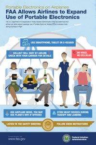 Recomendaciones de la FAA para el uso de dispositivos móviles a bordo