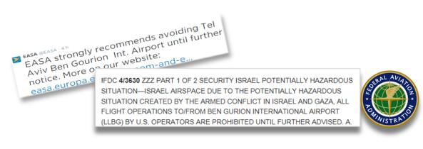 Prohibición y recomendación de vuelos a Tel Aviv