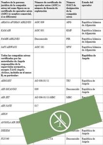 La Unión Europea realiza un listado de aerolíneas prohibidas