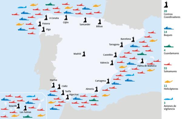 Medios de Salvamento Marítimo en nuestro país. Fuente: Salvamento Marítimo