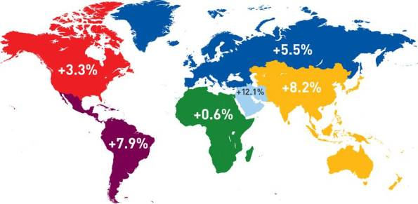 Aumento del tráfico de pasajeros por regiones en 2015. OACI