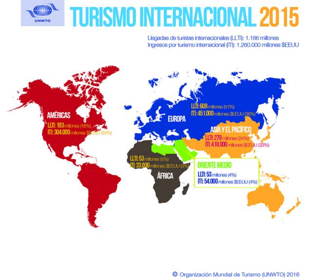 09-29-2016-optimismo-en-el-dia-mundial-del-turismo-mapa